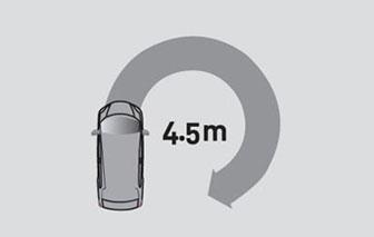 Lowest-Turning-Radius-4.5m